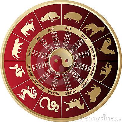 Datum horoskop match xv frankrike